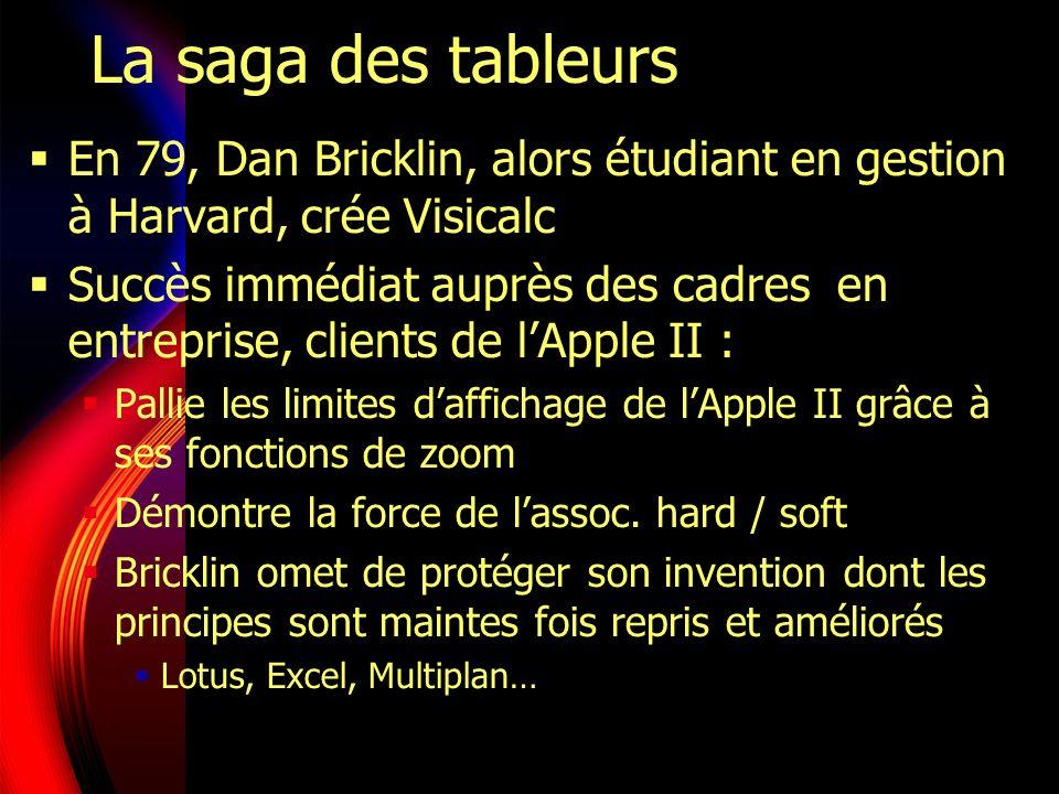 La saga des tableurs En 79, Dan Bricklin, alors étudiant en gestion à Harvard, crée Visicalc Succès immédiat auprès des cadres en entreprise, clients de lApple II : Pallie les limites daffichage de lApple II grâce à ses fonctions de zoom Démontre la force de lassoc.