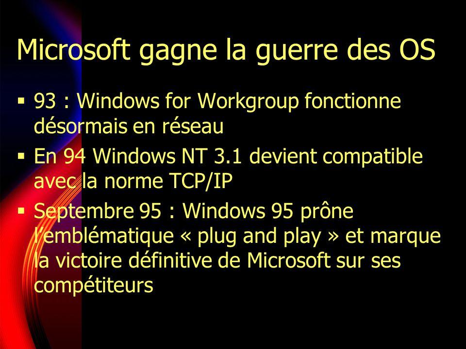 Microsoft gagne la guerre des OS 93 : Windows for Workgroup fonctionne désormais en réseau En 94 Windows NT 3.1 devient compatible avec la norme TCP/IP Septembre 95 : Windows 95 prône lemblématique « plug and play » et marque la victoire définitive de Microsoft sur ses compétiteurs