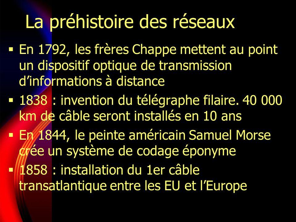 La préhistoire des réseaux En 1792, les frères Chappe mettent au point un dispositif optique de transmission dinformations à distance 1838 : invention du télégraphe filaire.