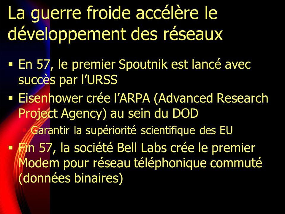 La guerre froide accélère le développement des réseaux En 57, le premier Spoutnik est lancé avec succès par lURSS Eisenhower crée lARPA (Advanced Research Project Agency) au sein du DOD Garantir la supériorité scientifique des EU Fin 57, la société Bell Labs crée le premier Modem pour réseau téléphonique commuté (données binaires)