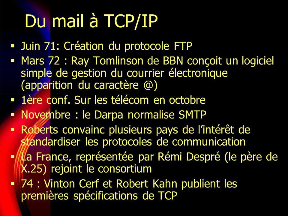 Du mail à TCP/IP Juin 71: Création du protocole FTP Mars 72 : Ray Tomlinson de BBN conçoit un logiciel simple de gestion du courrier électronique (apparition du caractère @) 1ère conf.