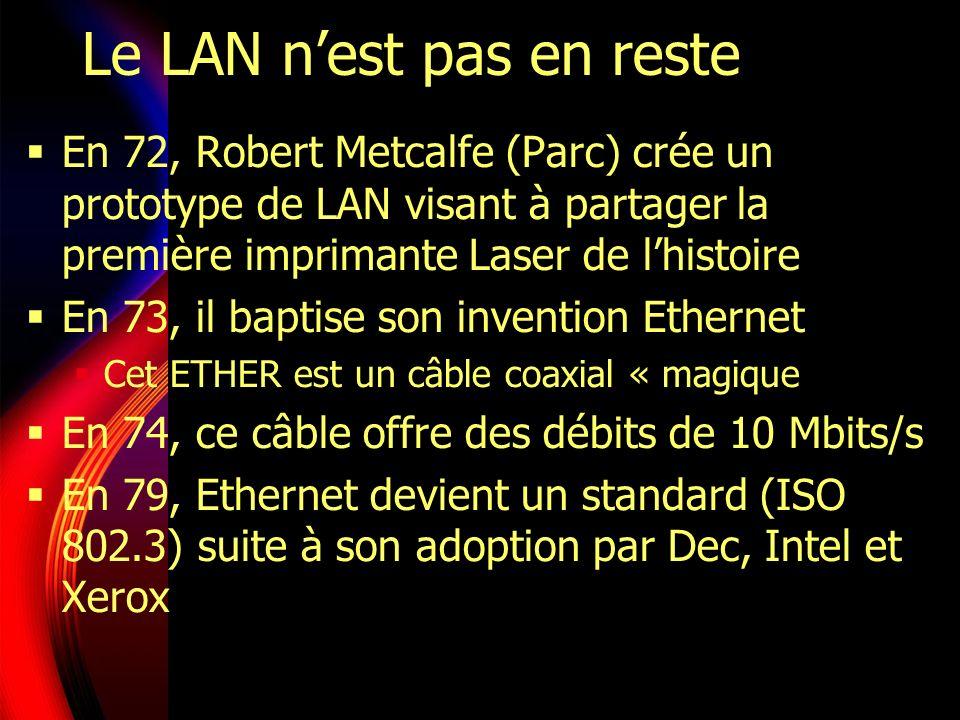 Le LAN nest pas en reste En 72, Robert Metcalfe (Parc) crée un prototype de LAN visant à partager la première imprimante Laser de lhistoire En 73, il baptise son invention Ethernet Cet ETHER est un câble coaxial « magique En 74, ce câble offre des débits de 10 Mbits/s En 79, Ethernet devient un standard (ISO 802.3) suite à son adoption par Dec, Intel et Xerox