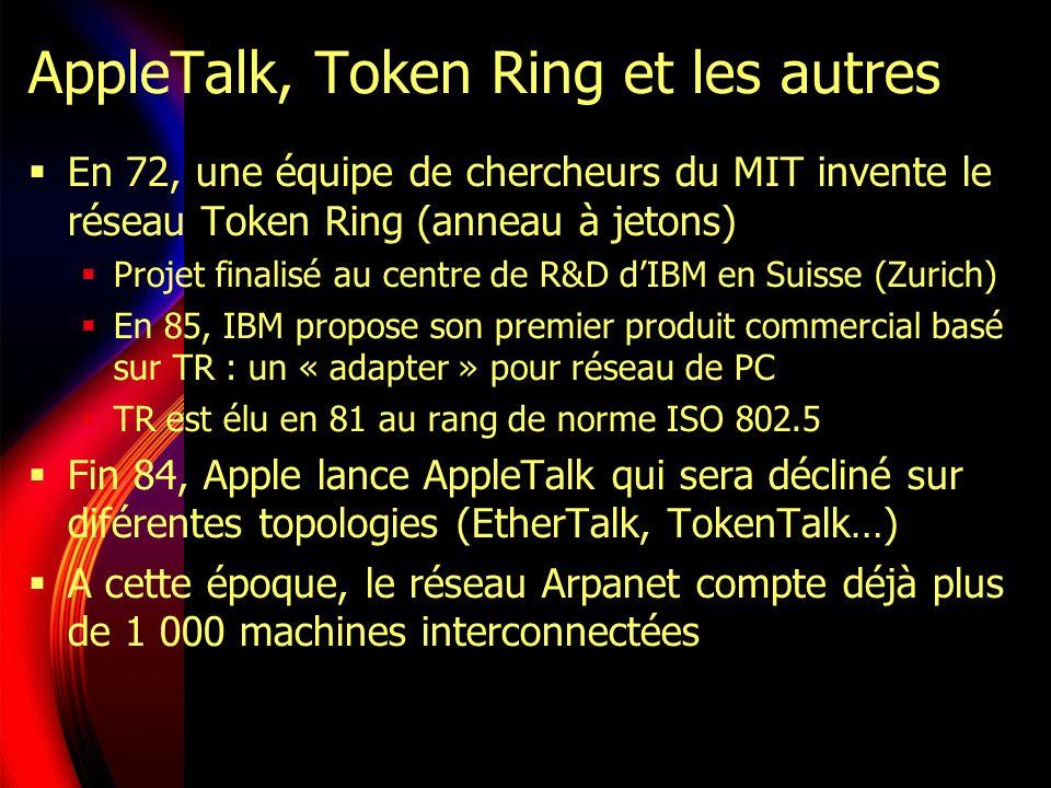 AppleTalk, Token Ring et les autres En 72, une équipe de chercheurs du MIT invente le réseau Token Ring (anneau à jetons) Projet finalisé au centre de R&D dIBM en Suisse (Zurich) En 85, IBM propose son premier produit commercial basé sur TR : un « adapter » pour réseau de PC TR est élu en 81 au rang de norme ISO 802.5 Fin 84, Apple lance AppleTalk qui sera décliné sur diférentes topologies (EtherTalk, TokenTalk…) A cette époque, le réseau Arpanet compte déjà plus de 1 000 machines interconnectées
