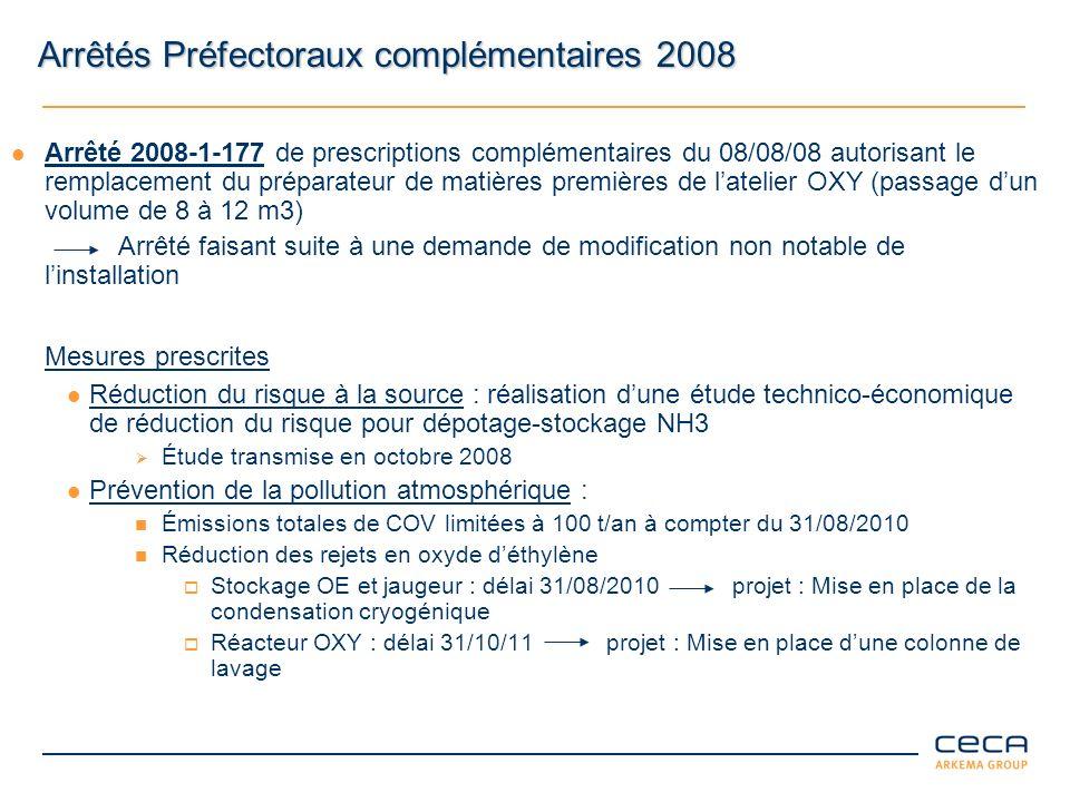 Arrêtés Préfectoraux complémentaires 2008 Arrêté 2008-1-177 de prescriptions complémentaires du 08/08/08 autorisant le remplacement du préparateur de