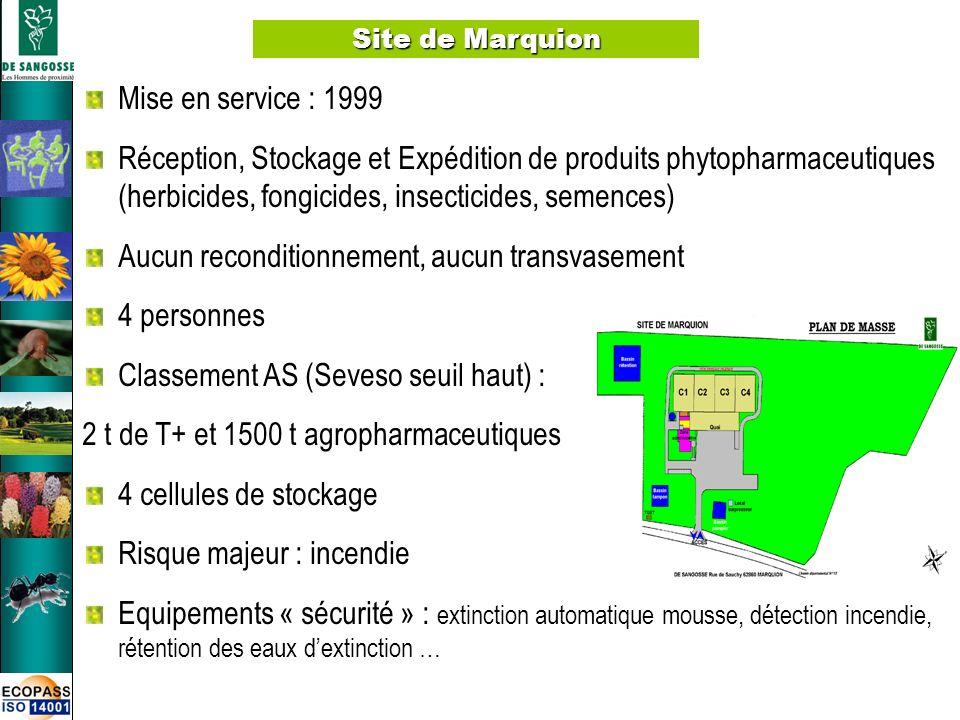 4 Mise en service : 1999 Réception, Stockage et Expédition de produits phytopharmaceutiques (herbicides, fongicides, insecticides, semences) Aucun rec