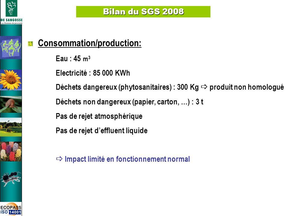 5 Bilan du SGS 2008 Consommation/production: Eau : 45 m 3 Electricité : 85 000 KWh Déchets dangereux (phytosanitaires) : 300 Kg produit non homologué