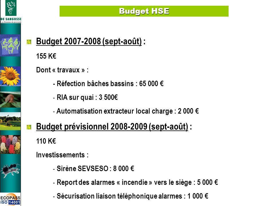 9 Budget HSE Budget 2007-2008 (sept-août) : 155 K Dont « travaux » : - Réfection bâches bassins : 65 000 - RIA sur quai : 3 500 - Automatisation extra