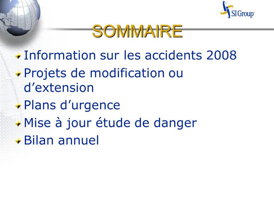 SOMMAIRE Information sur les accidents 2008 Projets de modification ou dextension Plans durgence Mise à jour étude de danger Bilan annuel