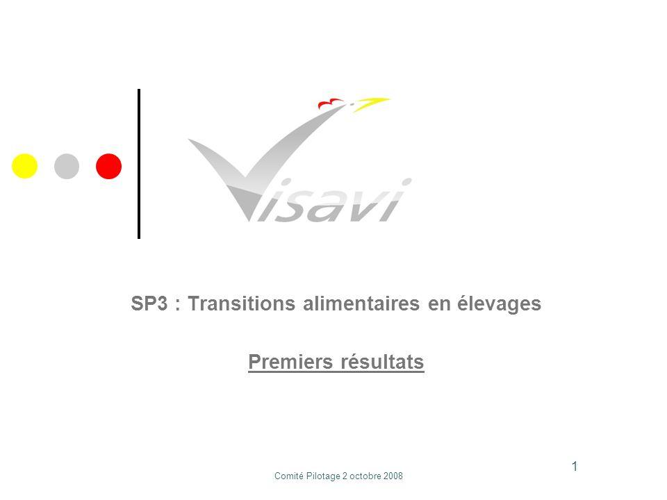 Comité Pilotage 2 octobre 2008 1 SP3 : Transitions alimentaires en élevages Premiers résultats