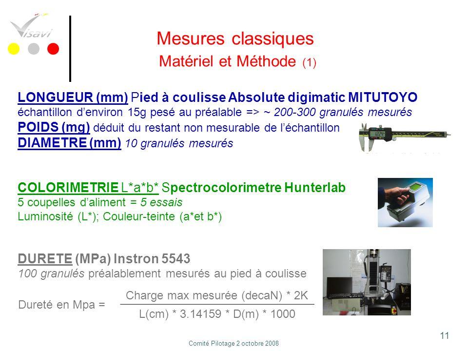 11 Mesures classiques Matériel et Méthode (1) LONGUEUR (mm) Pied à coulisse Absolute digimatic MITUTOYO échantillon denviron 15g pesé au préalable =>