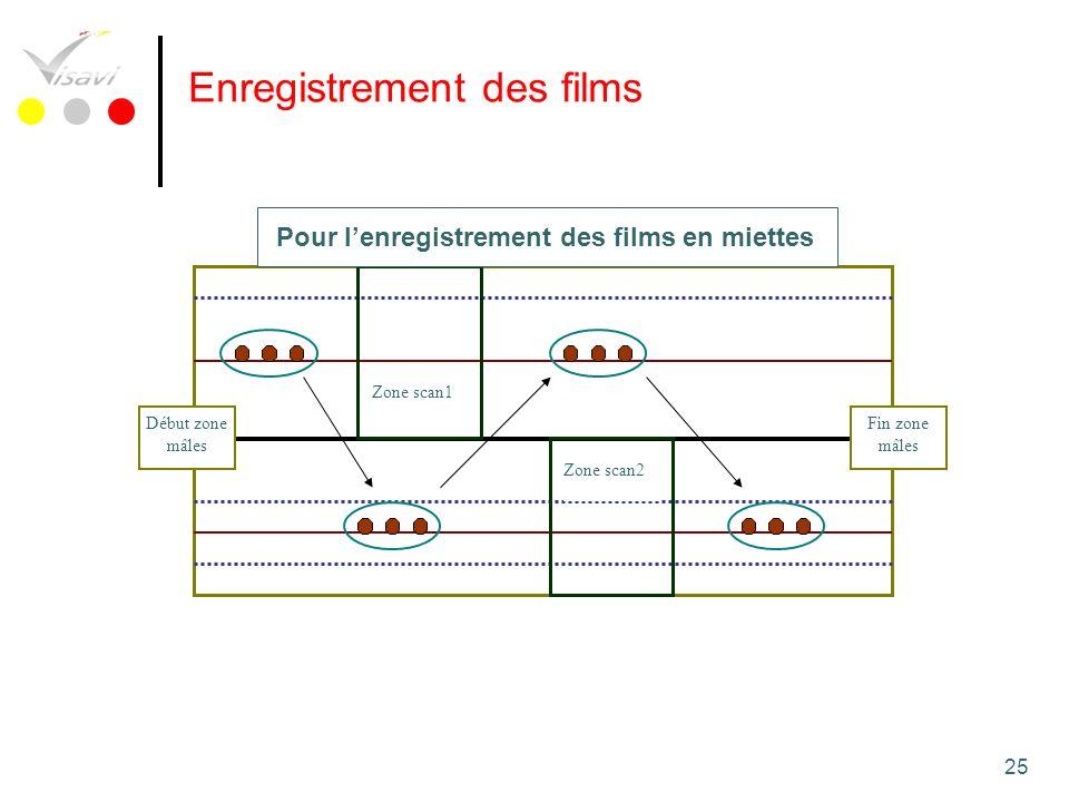 25 Enregistrement des films Début zone mâles Fin zone mâles Zone scan1 Zone scan2 Pour lenregistrement des films en miettes