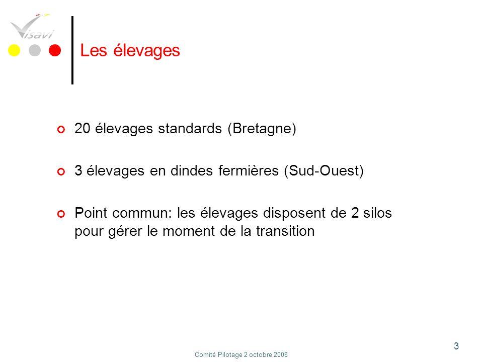 3 Les élevages 20 élevages standards (Bretagne) 3 élevages en dindes fermières (Sud-Ouest) Point commun: les élevages disposent de 2 silos pour gérer