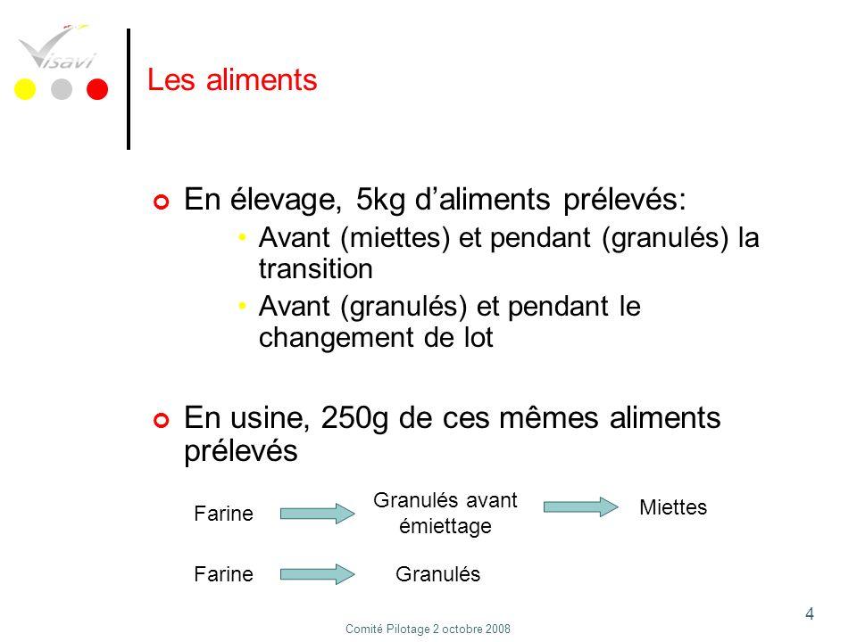 4 Les aliments En élevage, 5kg daliments prélevés: Avant (miettes) et pendant (granulés) la transition Avant (granulés) et pendant le changement de lo