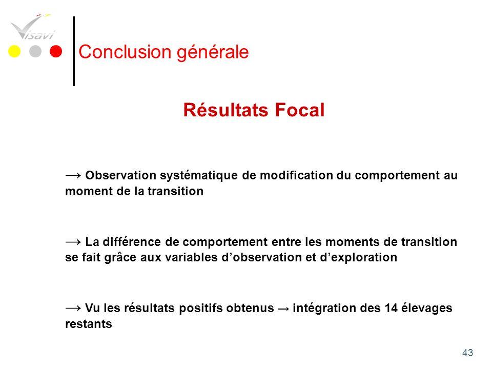 43 Conclusiongénérale Observation systématique de modification du comportement au moment de la transition La différence de comportement entre les mome