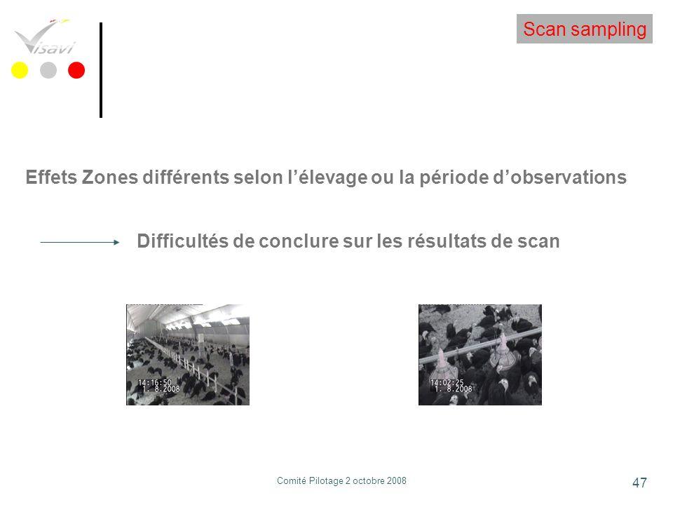 47 Scan sampling Effets Zones différents selon lélevage ou la période dobservations Difficultés de conclure sur les résultats de scan Comité Pilotage
