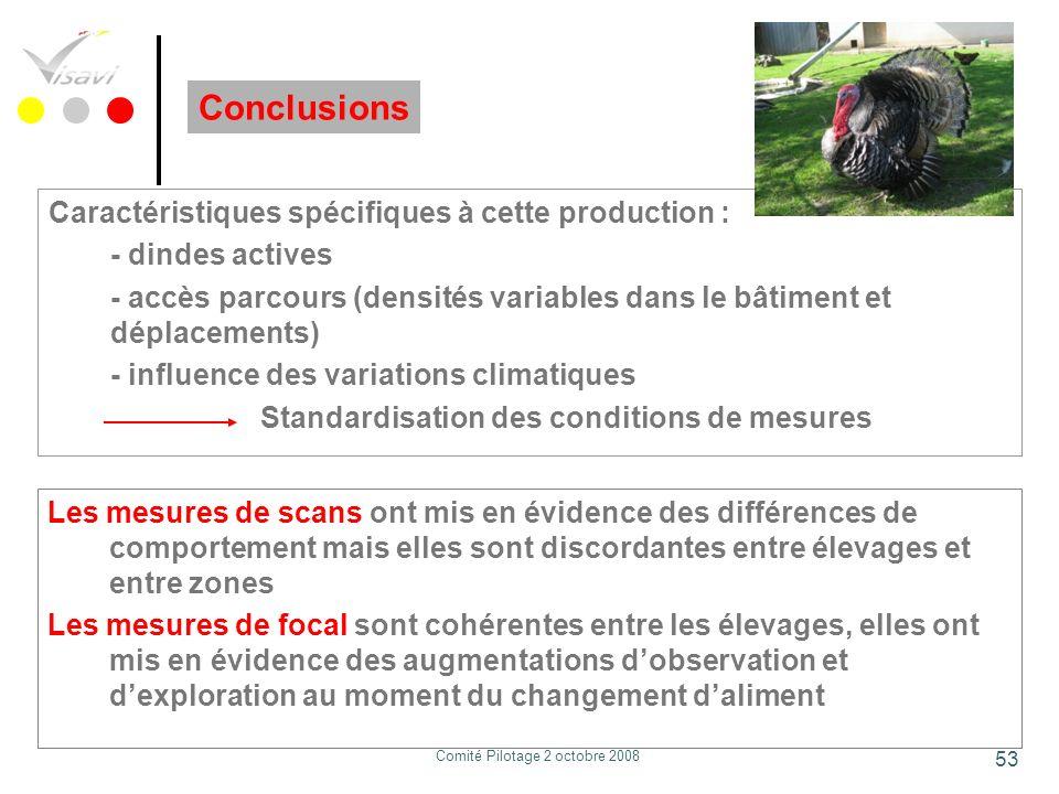53 Conclusions Les mesures de scans ont mis en évidence des différences de comportement mais elles sont discordantes entre élevages et entre zones Les