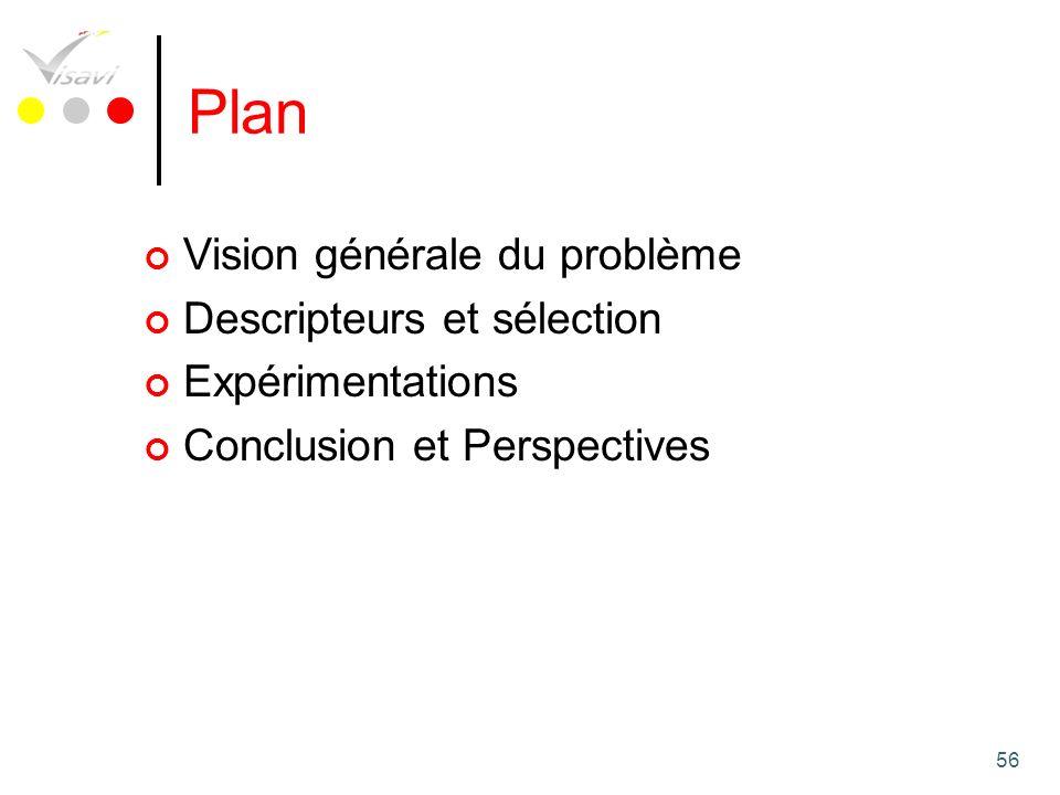 56 Plan Vision générale du problème Descripteurs et sélection Expérimentations Conclusion et Perspectives
