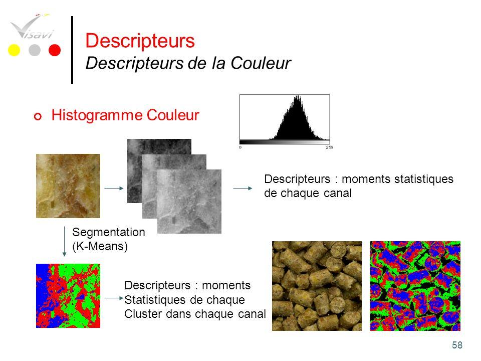 58 Descripteurs Descripteurs de la Couleur Histogramme Couleur Descripteurs : moments statistiques de chaque canal Segmentation (K-Means) Descripteurs