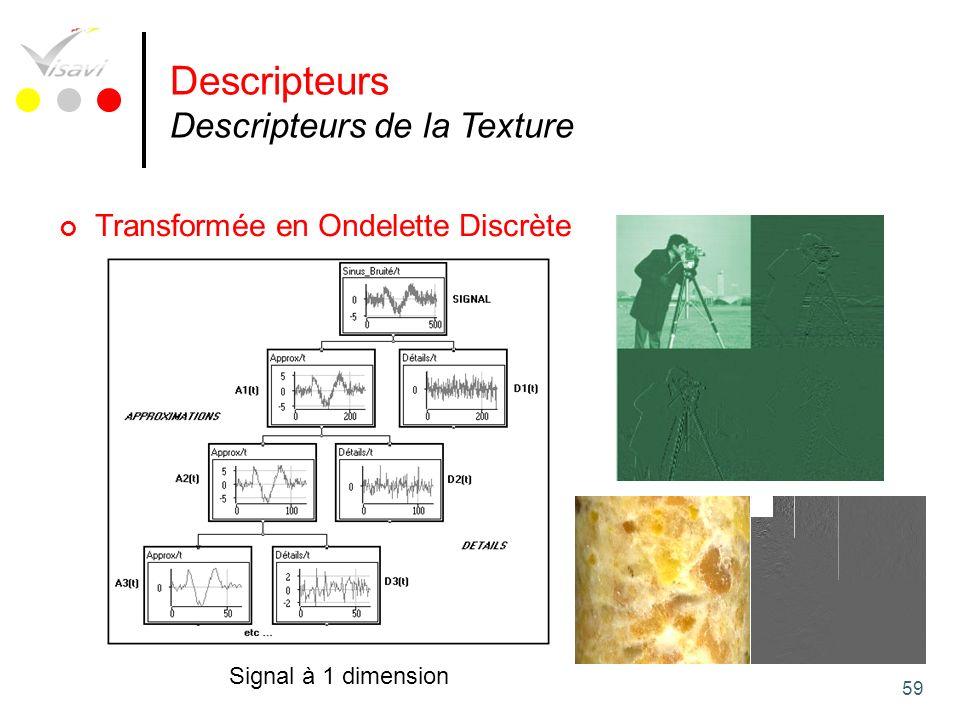 59 Transformée en Ondelette Discrète Signal à 1 dimension Descripteurs Descripteurs de la Texture