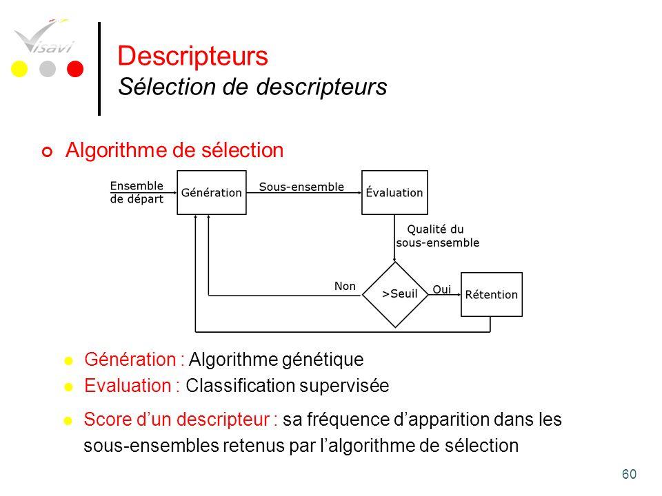 60 Algorithme de sélection Score dun descripteur : sa fréquence dapparition dans les sous-ensembles retenus par lalgorithme de sélection Génération :