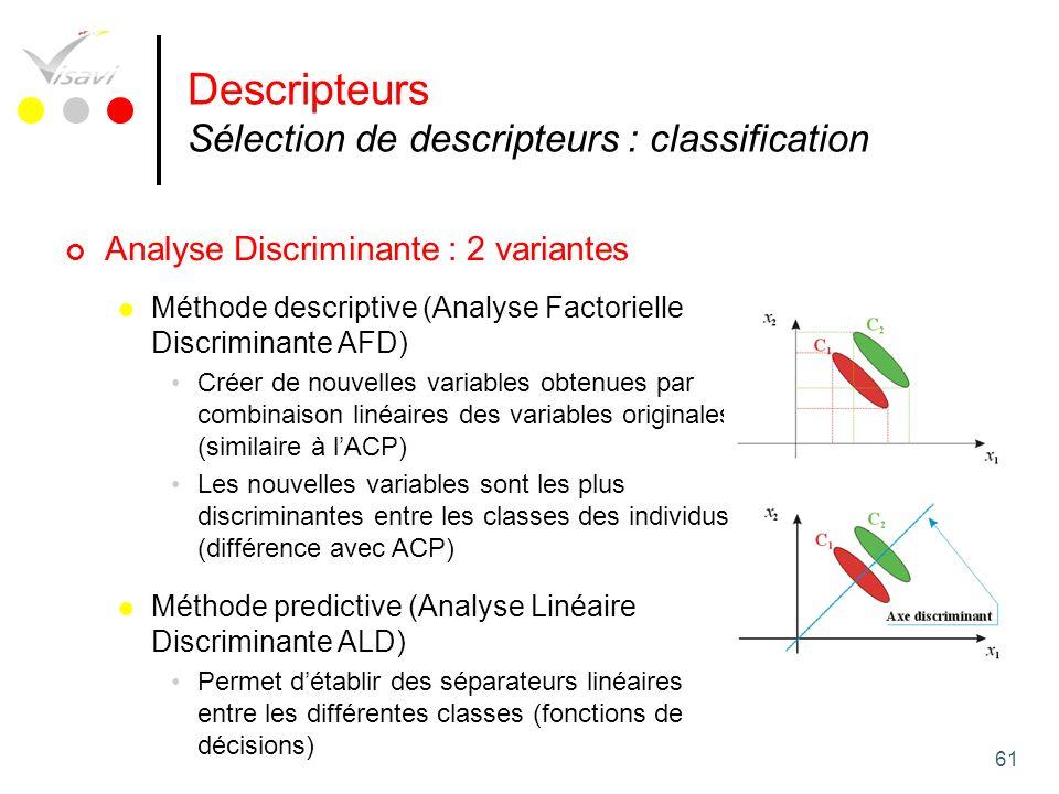 61 Analyse Discriminante : 2 variantes Méthode descriptive (Analyse Factorielle Discriminante AFD) Créer de nouvelles variables obtenues par combinais