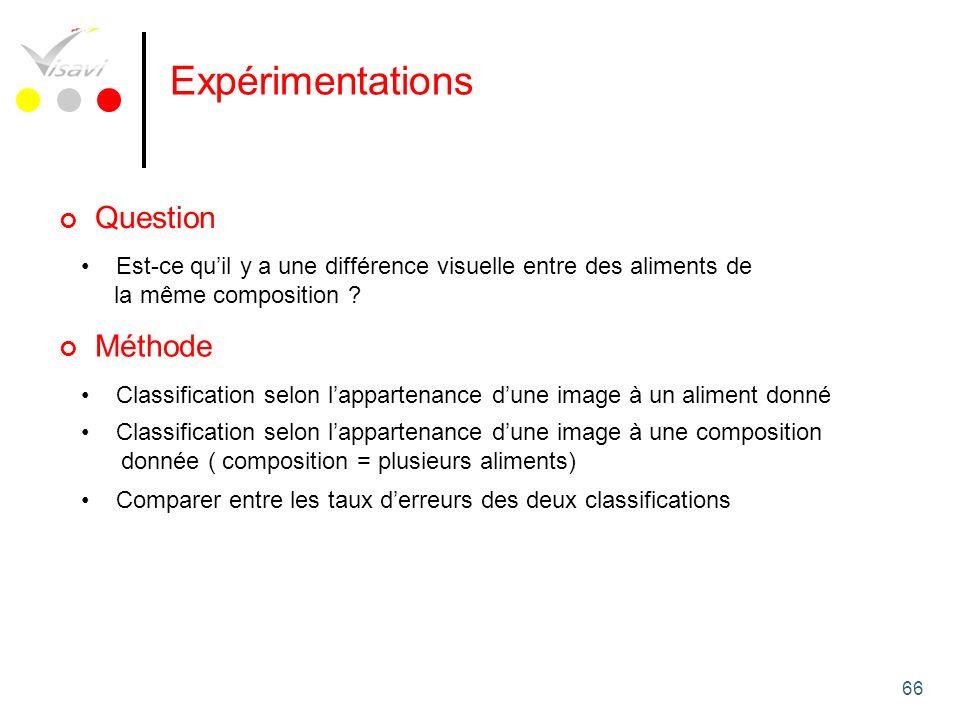 66 Expérimentations Question Est-ce quil y a une différence visuelle entre des aliments de la même composition ? Méthode Classification selon lapparte