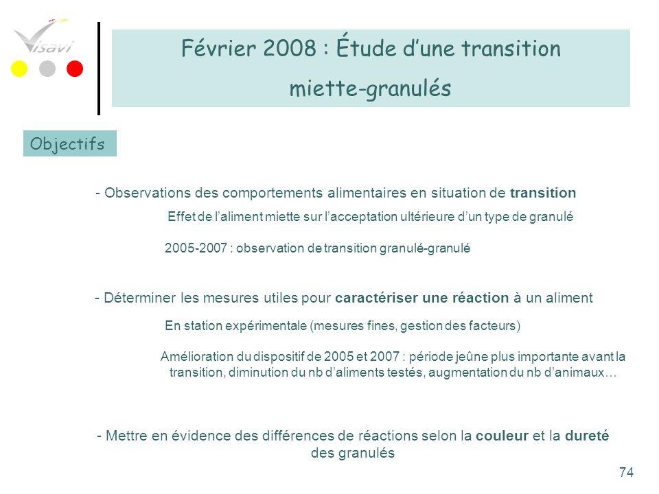 74 Février 2008 : Étude dune transition miette-granulés Objectifs - Observations des comportements alimentaires en situation de transition - Détermine