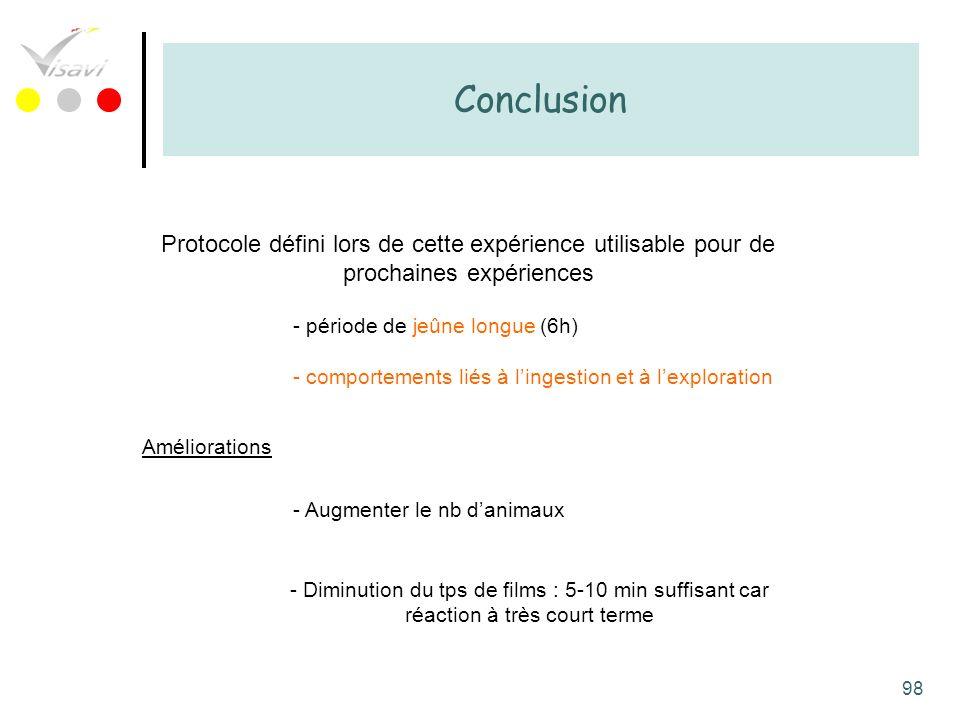 98 Conclusion Protocole défini lors de cette expérience utilisable pour de prochaines expériences Améliorations - Augmenter le nb danimaux - Diminutio