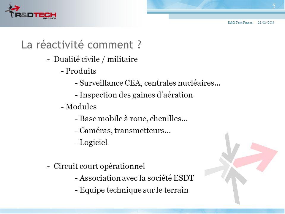 - Dualité civile / militaire - Produits - Surveillance CEA, centrales nucléaires… - Inspection des gaines daération - Modules - Base mobile à roue, ch