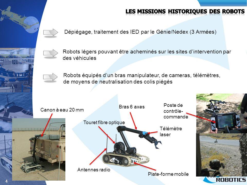 5 Importance du 11 septembre 2001 avec pour la 1 ère fois la mise en œuvre dune nouvelle génération de robots développés dans le cadre du programme TMR de la Darpa Nouvelles menaces, nouveaux modes dactions, généralisation et diversification des IED (ICD, IRD) Déploiement massif de robots par lArmée US sur les théâtres dopérations, essentiellement pour des opérations de déminage mais pas seulement… Déploiement de robots par lArmée Française sur les théâtres dopérations, exclusivement pour des actions dappui du Génie avec des robots légers (50 kg) et des mini robots (5 kg) Recentrage de la road map robotique terrestre du DOD US sur de nouvelles générations à venir dans les forces Réflexion commune Armée de Terre et DGA sur un élargissement des missions confiées aux robots