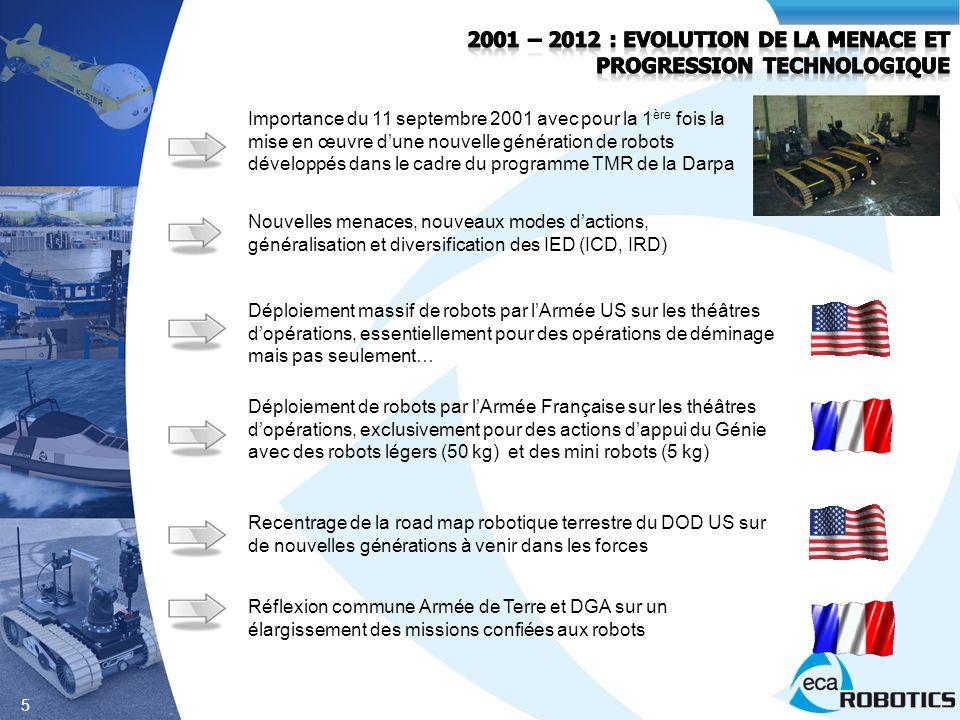 6 (Fin 2012) Lancement dune évaluation tactique de mini robots pour linfanterie (2 ème REI) (Début 2013) Décision dacquisition du robot COBRA MK2 par les forces canadiennes (Fin 2011) Demande de lArmée de Terre dun mini robot facilement déployable par le Génie pour la reconnaissance et la neutralisation dIED, sélection par la DGA du robot COBRA MK2 dECA équipé dun module dobservation et dun module de dépôt de charges ( Fin 2012) Validation en situation opérationnelle, retours dexpériences positifs.