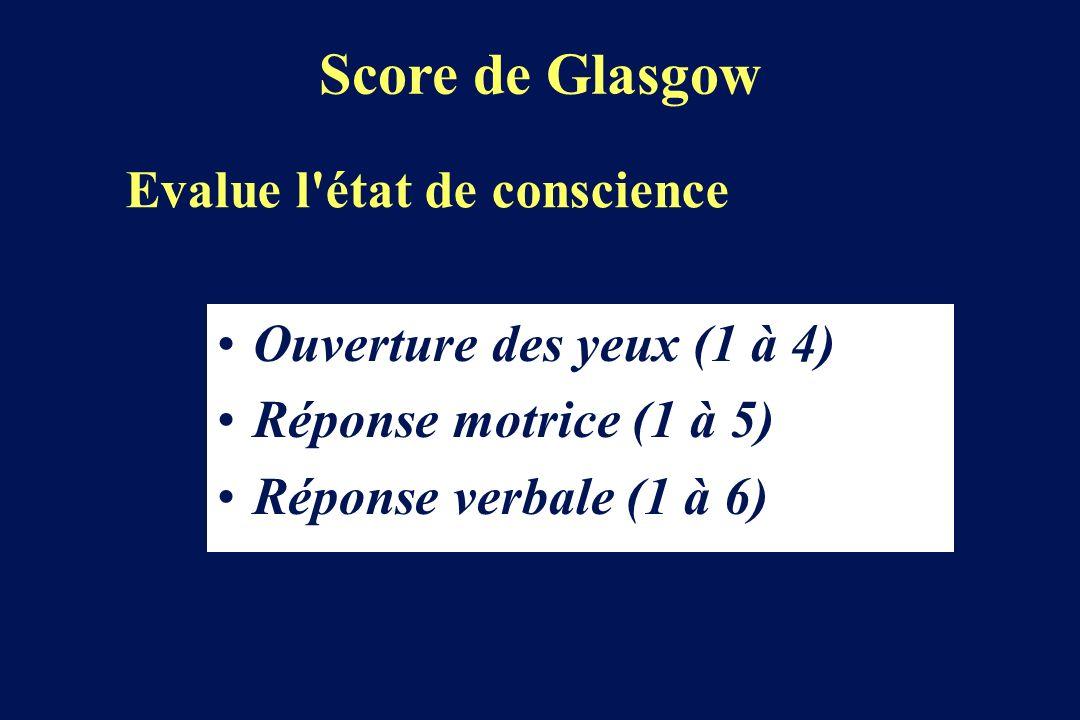 Ouverture des yeux (1 à 4) Réponse motrice (1 à 5) Réponse verbale (1 à 6) Evalue l état de conscience Score de Glasgow