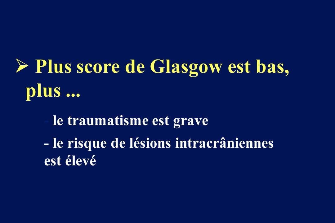 Plus score de Glasgow est bas, plus... - le traumatisme est grave - le risque de lésions intracrâniennes est élevé