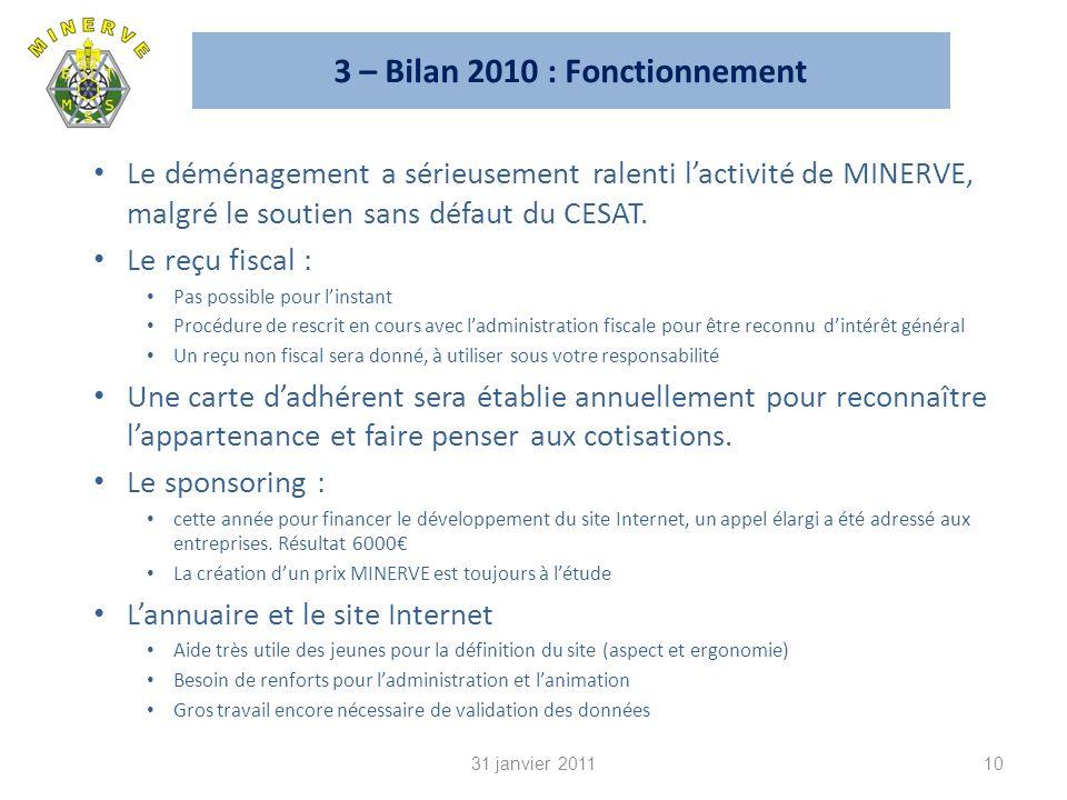 3 – Bilan 2010 : Fonctionnement Le déménagement a sérieusement ralenti lactivité de MINERVE, malgré le soutien sans défaut du CESAT.