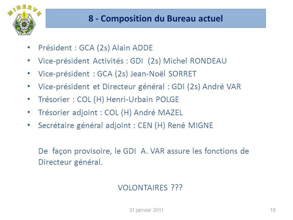 8 - Composition du Bureau actuel Président : GCA (2s) Alain ADDE Vice-président Activités : GDI (2s) Michel RONDEAU Vice-président : GCA (2s) Jean-Noël SORRET Vice-président et Directeur général : GDI (2s) André VAR Trésorier : COL (H) Henri-Urbain POLGE Trésorier adjoint : COL (H) André MAZEL Secrétaire général adjoint : CEN (H) René MIGNE De façon provisoire, le GDI A.