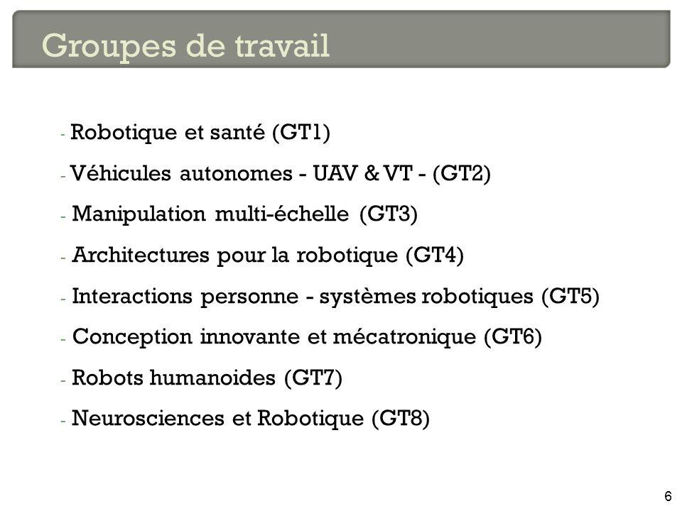 - Robotique et santé (GT1) - Véhicules autonomes - UAV & VT - (GT2) - Manipulation multi-échelle (GT3) - Architectures pour la robotique (GT4) - Inter