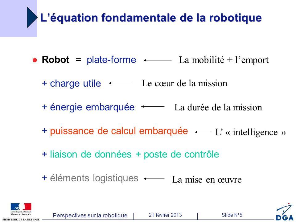 Perspectives sur la robotique 21 février 2013Slide N°5 Robot = plate-forme + charge utile + énergie embarquée + puissance de calcul embarquée + liaiso