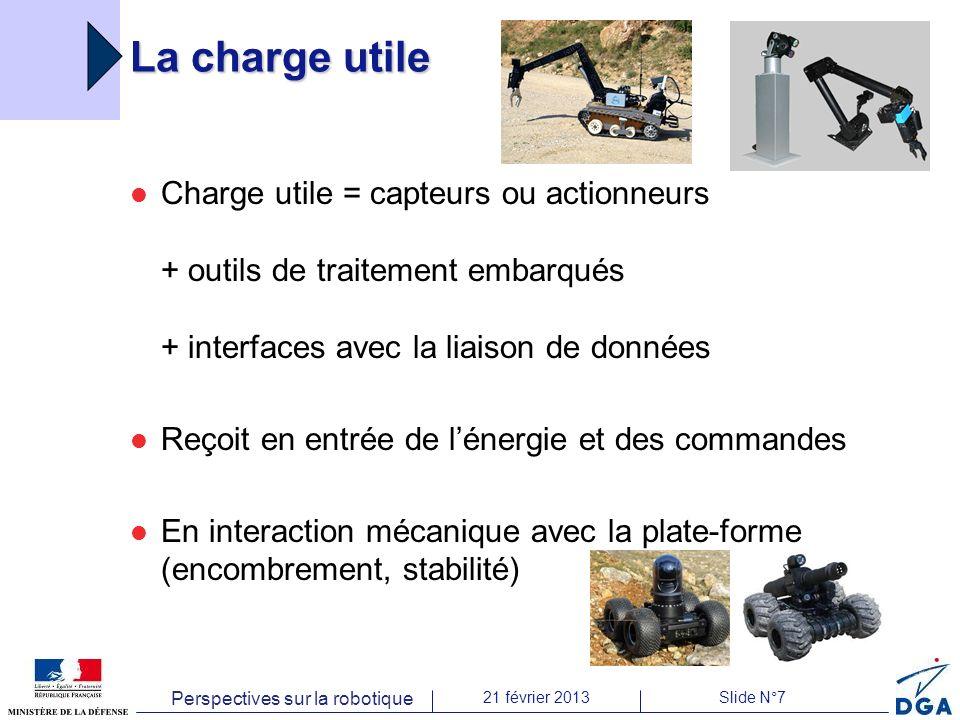 Perspectives sur la robotique 21 février 2013Slide N°7 La charge utile Charge utile = capteurs ou actionneurs + outils de traitement embarqués + interfaces avec la liaison de données Reçoit en entrée de lénergie et des commandes En interaction mécanique avec la plate-forme (encombrement, stabilité)
