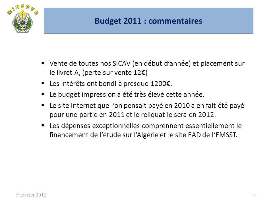Budget 2011 : commentaires Vente de toutes nos SICAV (en début dannée) et placement sur le livret A, (perte sur vente 12) Les intérêts ont bondi à presque 1200.