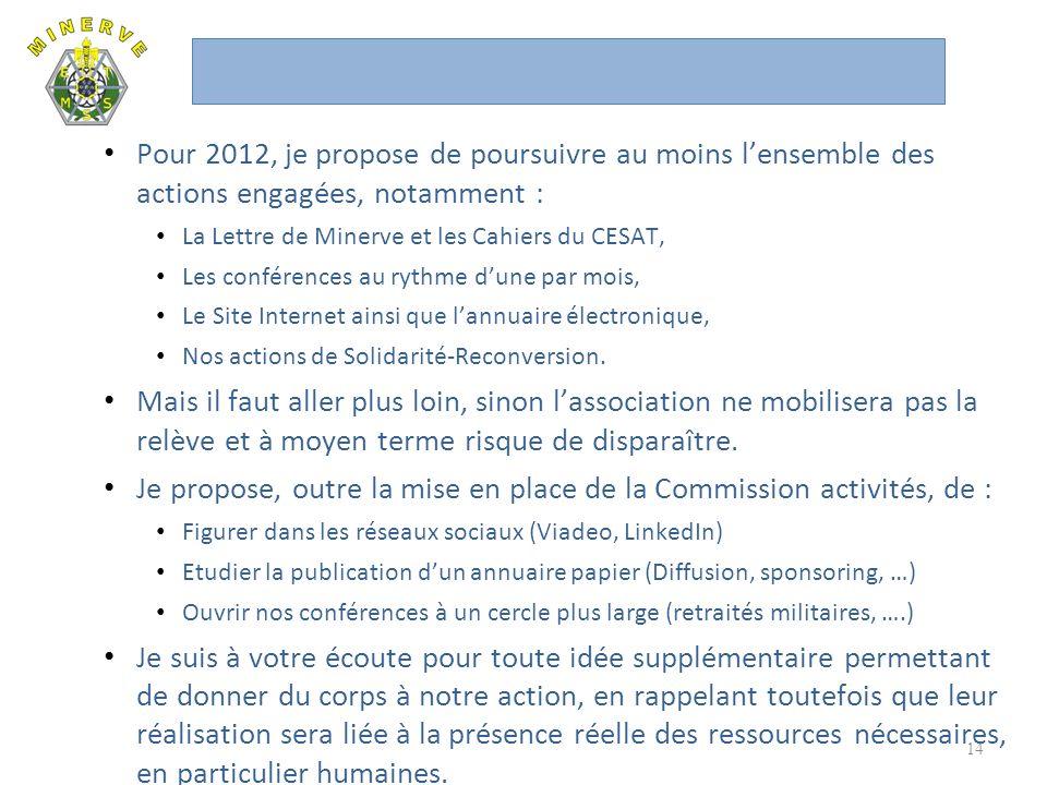 Pour 2012, je propose de poursuivre au moins lensemble des actions engagées, notamment : La Lettre de Minerve et les Cahiers du CESAT, Les conférences au rythme dune par mois, Le Site Internet ainsi que lannuaire électronique, Nos actions de Solidarité-Reconversion.