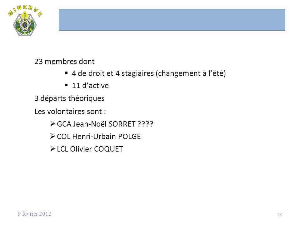 23 membres dont 4 de droit et 4 stagiaires (changement à lété) 11 dactive 3 départs théoriques Les volontaires sont : GCA Jean-Noël SORRET ???.