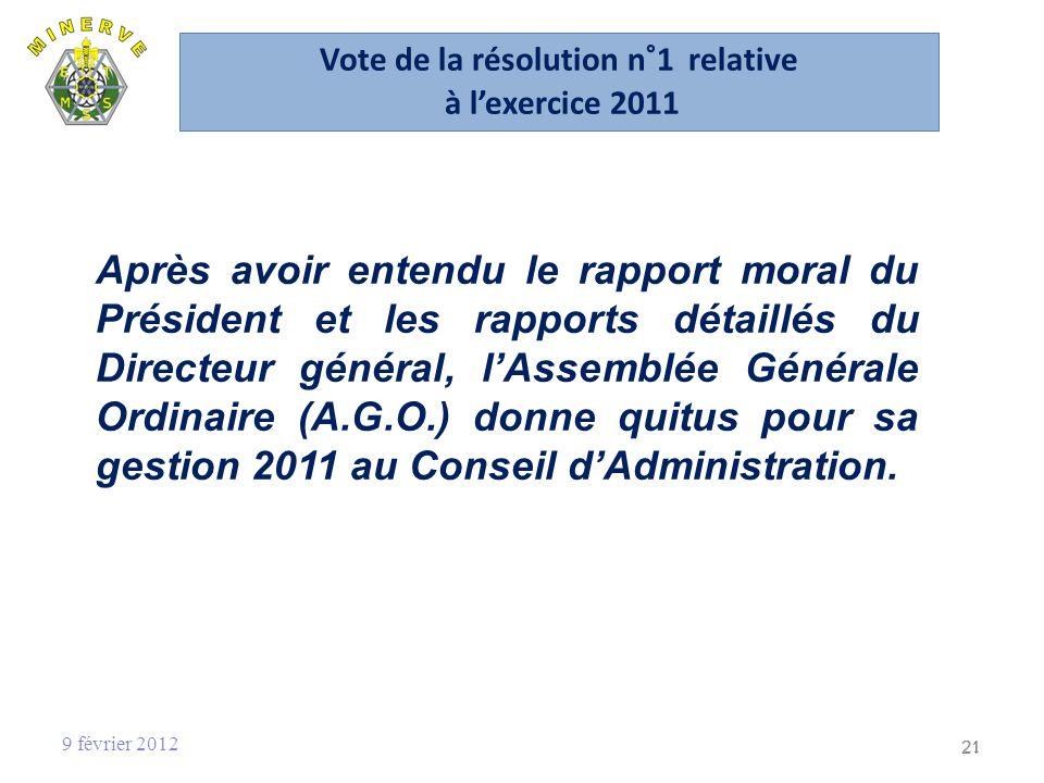 Vote de la résolution n°1 relative à lexercice 2011 Après avoir entendu le rapport moral du Président et les rapports détaillés du Directeur général, lAssemblée Générale Ordinaire (A.G.O.) donne quitus pour sa gestion 2011 au Conseil dAdministration.