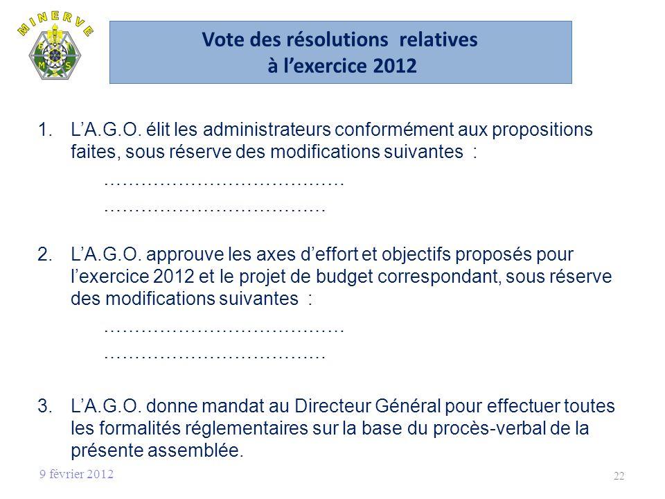 Vote des résolutions relatives à lexercice 2012 1.LA.G.O.