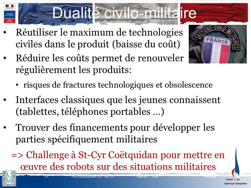 Dualité civilo-militaire Réutiliser le maximum de technologies civiles dans le produit (baisse du coût) Réduire les coûts permet de renouveler réguliè
