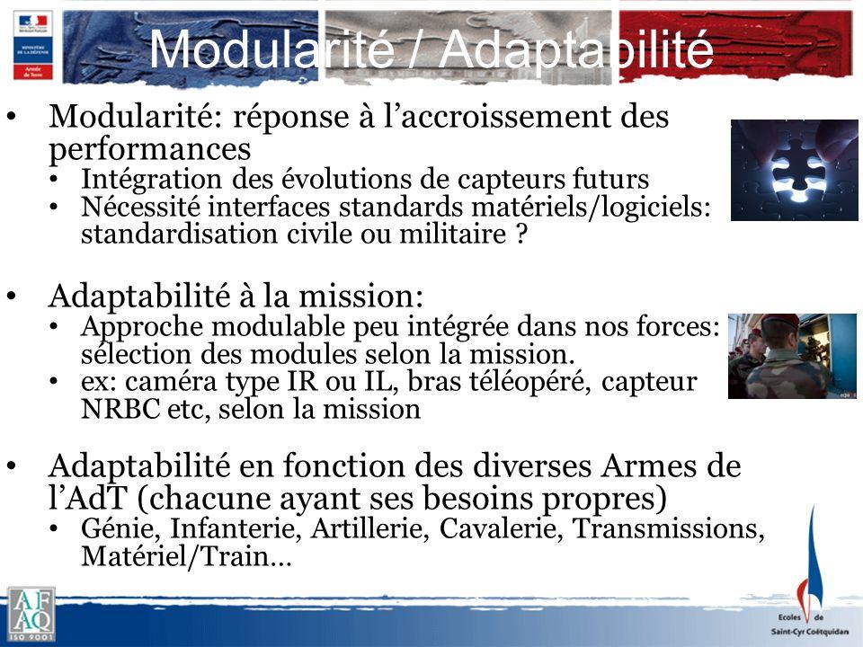 Modularité / Adaptabilité Modularité: réponse à laccroissement des performances Intégration des évolutions de capteurs futurs Nécessité interfaces sta