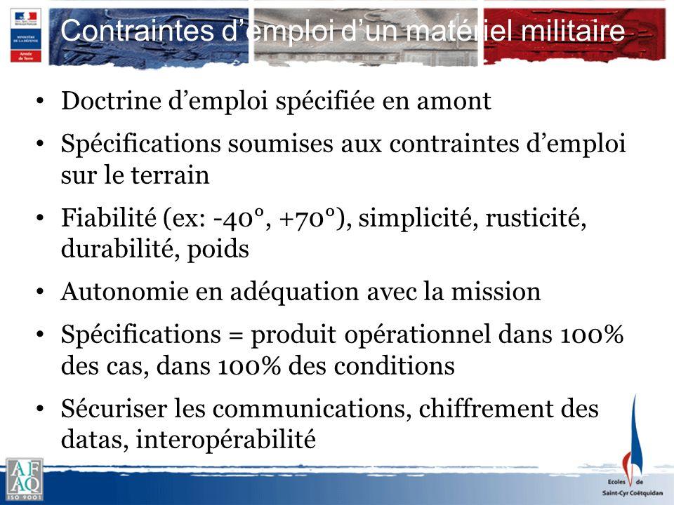 Contraintes demploi dun matériel militaire Doctrine demploi spécifiée en amont Spécifications soumises aux contraintes demploi sur le terrain Fiabilit