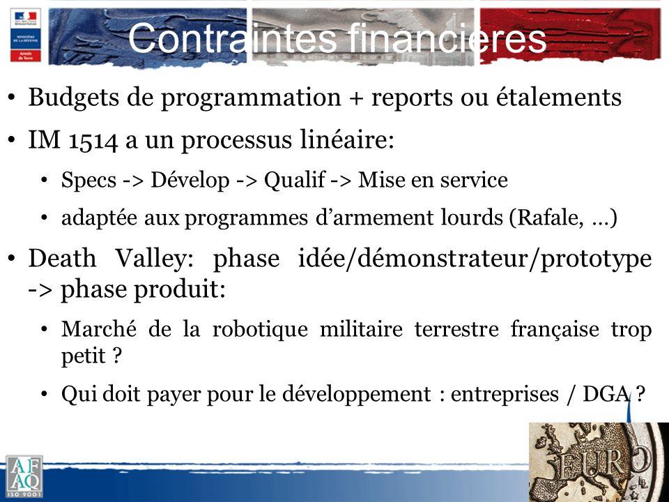 Contraintes financières Budgets de programmation + reports ou étalements IM 1514 a un processus linéaire: Specs -> Dévelop -> Qualif -> Mise en servic
