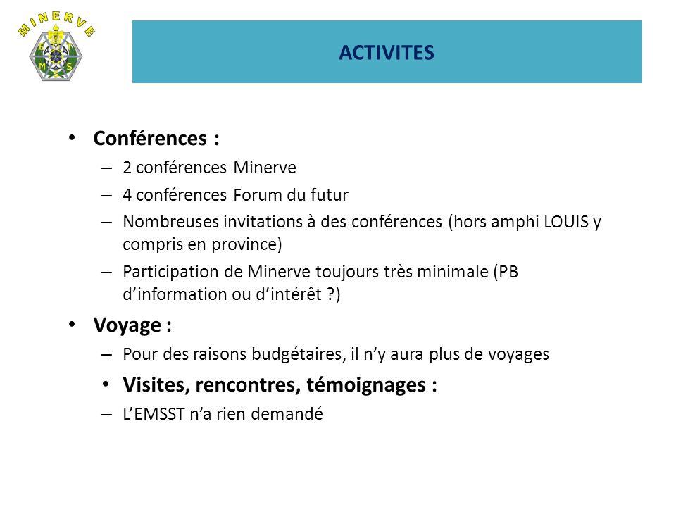 ACTIVITES Conférences : – 2 conférences Minerve – 4 conférences Forum du futur – Nombreuses invitations à des conférences (hors amphi LOUIS y compris