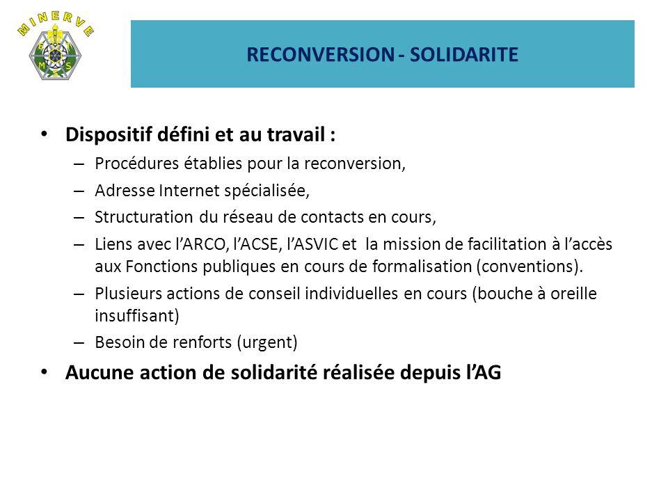 RECONVERSION - SOLIDARITE Dispositif défini et au travail : – Procédures établies pour la reconversion, – Adresse Internet spécialisée, – Structuratio