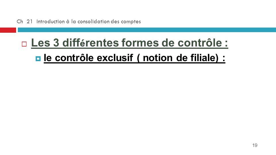 19 Ch 21 Introduction à la consolidation des comptes Les 3 diff é rentes formes de contrôle : le contrôle exclusif ( notion de filiale) :